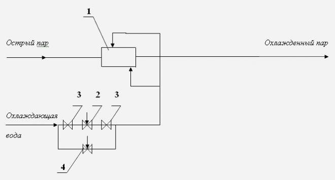 Схема охладительной установки.